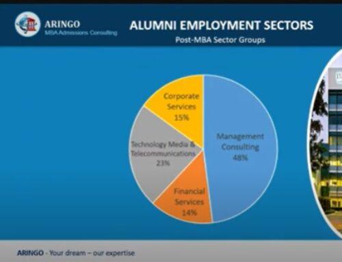 איך מתקבלים לתוכנית ה-MBA של אינסאד